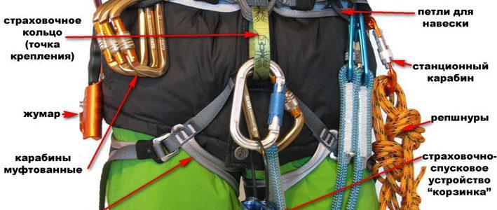 Страховочные системы для альпинизма