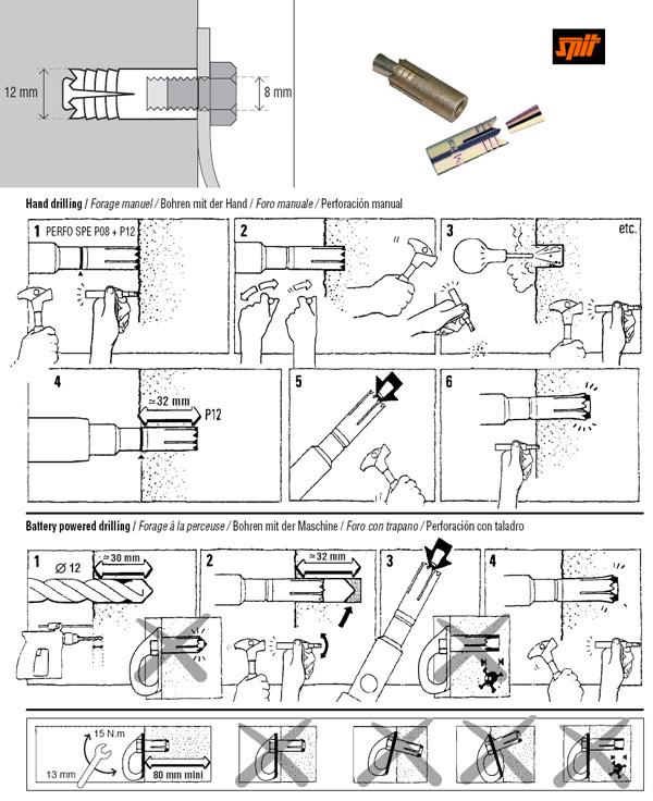 Техника установки спита