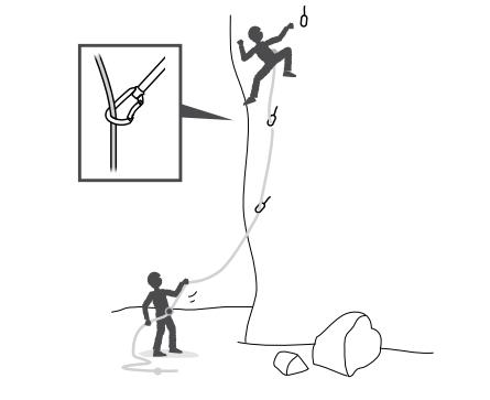 Одинарная верёвка